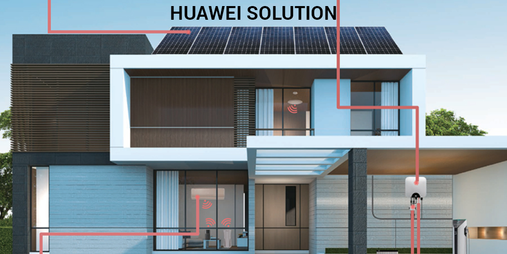 huawei solution